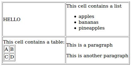 html assignment pdf